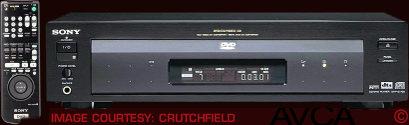 Sony DVPS7700