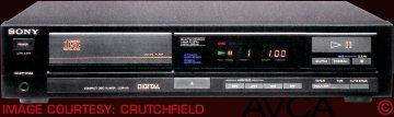 Sony CDP110