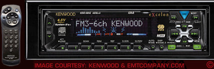 Kenwood KDCX815