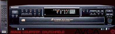 Sony CDPCE345