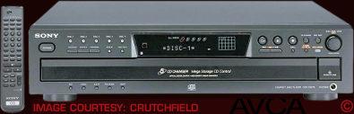 Sony CDPCE575