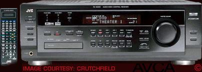 JVC RX8020V