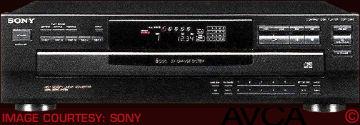 Sony CDPC245
