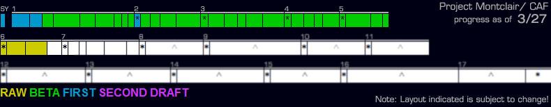 Montclair/CAF progress as of 3/27