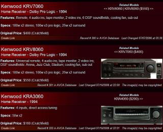 AVCA search results (circa 2006)
