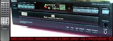 Sony CDPC325